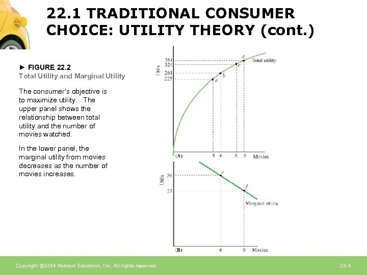 22. 1 TRADITIONAL CONSUMER CHOICE: UTILITY THEORY (cont. ) ► FIGURE 22. 2 Total