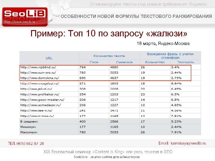 ОСОБЕННОСТИ НОВОЙ ФОРМУЛЫ ТЕКСТОВОГО РАНЖИРОВАНИЯ Пример: Топ 10 по запросу «жалюзи» 18 марта, Яндекс-Москва