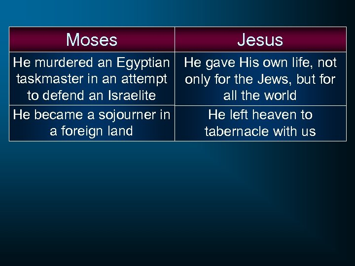 Moses Jesus He murdered an Egyptian He gave His own life, not taskmaster in