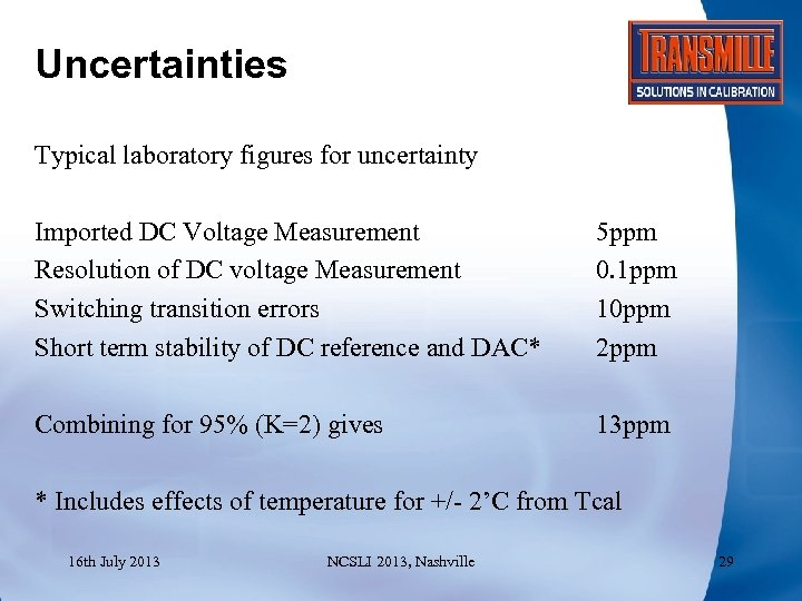 Uncertainties Typical laboratory figures for uncertainty Imported DC Voltage Measurement Resolution of DC voltage
