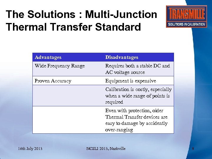The Solutions : Multi-Junction Thermal Transfer Standard Advantages Disadvantages Wide Frequency Range Requires both