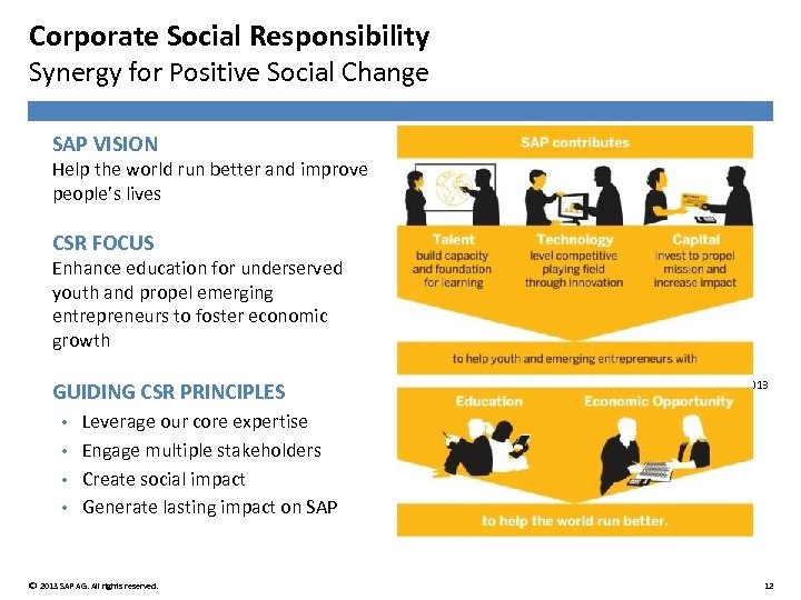 Corporate Social Responsibility Synergy for Positive Social Change SAP VISION Help the world run