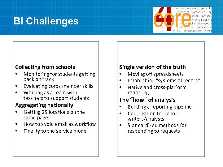 BI Challenges Collecting from schools • • • Monitoring for students getting back on