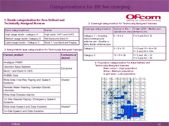 Categorisations for BR fee charging 1. Bands categorisation for Area Defined and Technically Assigned