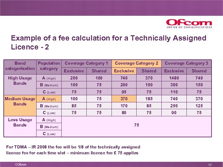 Example of a fee calculation for a Technically Assigned Licence - 2 Band Population