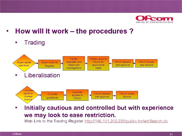 • How will it work – the procedures ? • Trading Buyer wants