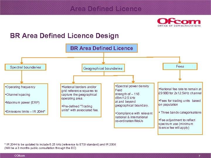 Area Defined Licence BR Area Defined Licence Design BR Area Defined Licence Spectral boundaries