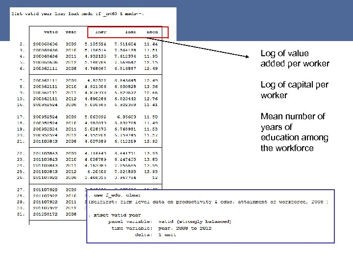 Log of value added per worker Log of capital per worker Mean number of