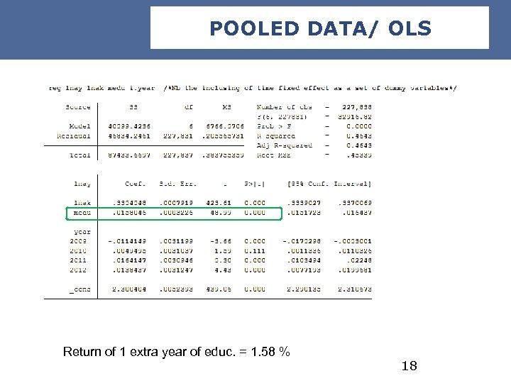 POOLED DATA/ OLS Return of 1 extra year of educ. = 1. 58 %