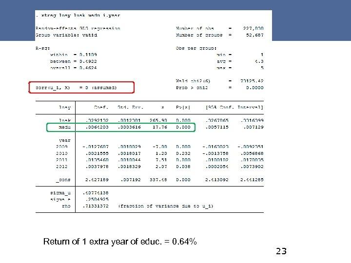 Return of 1 extra year of educ. = 0. 64% 23