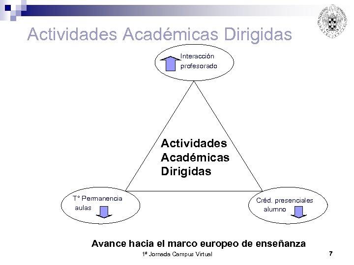 Actividades Académicas Dirigidas Interacción profesorado Actividades Académicas Dirigidas T° Permanencia aulas Créd. presenciales alumno