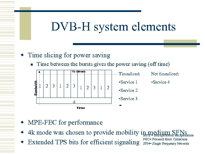 DVB-H system elements w Time slicing for power saving n Time between the bursts