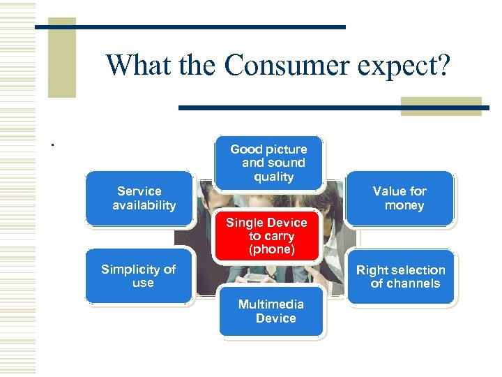 What the Consumer expect? . Good picture and sound quality Service availability Value for