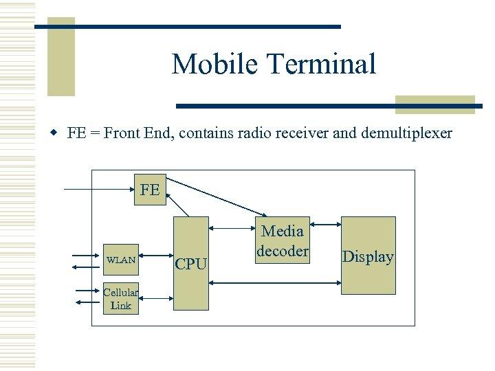 Mobile Terminal w FE = Front End, contains radio receiver and demultiplexer FE WLAN