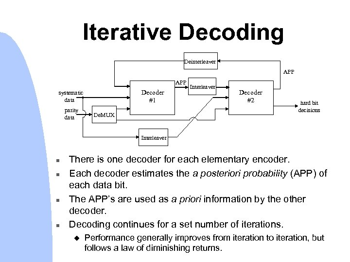 Iterative Decoding Deinterleaver APP Decoder #1 systematic data parity data De. MUX Interleaver Decoder