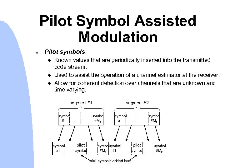 Pilot Symbol Assisted Modulation n Pilot symbols: u u u Known values that are