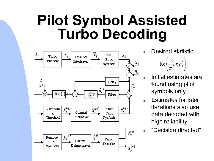Pilot Symbol Assisted Turbo Decoding Turbo Encoder Channel Interleaver Insert Pilot Symbols n n