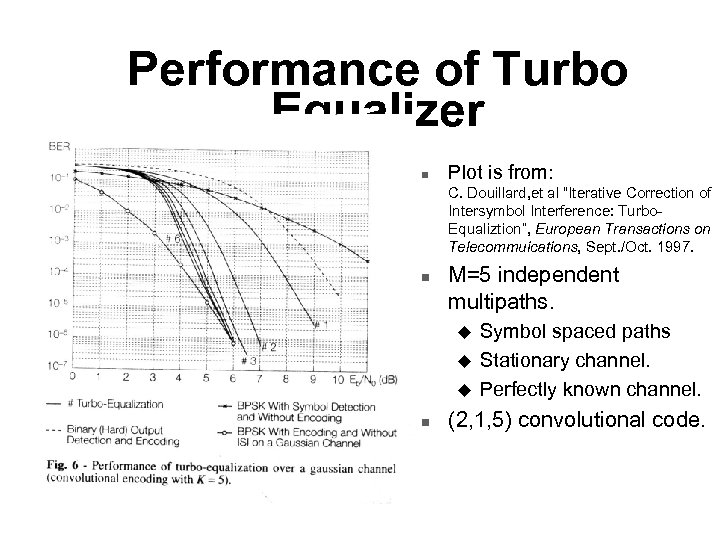 "Performance of Turbo Equalizer n Plot is from: C. Douillard, et al ""Iterative Correction"