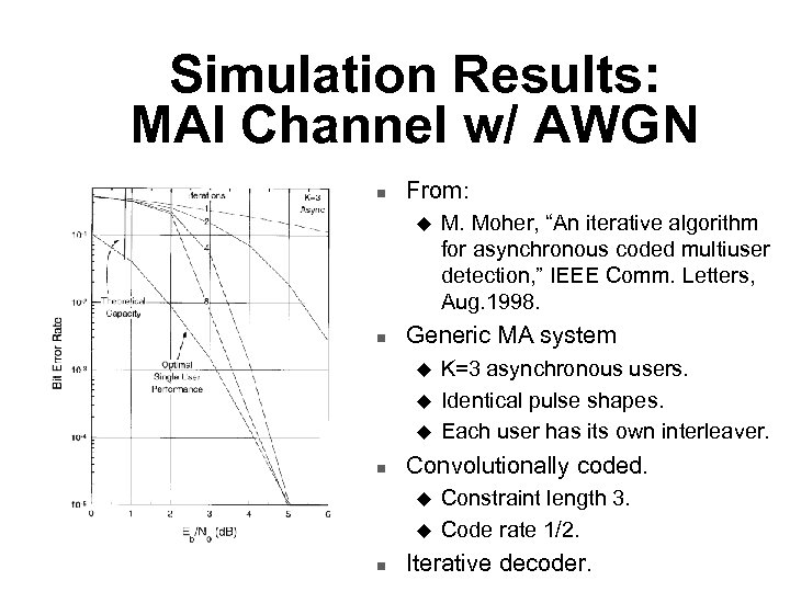 Simulation Results: MAI Channel w/ AWGN n From: u n Generic MA system u