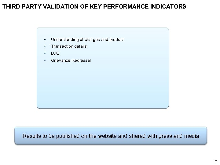 THIRD PARTY VALIDATION OF KEY PERFORMANCE INDICATORS • Understanding of charges and product •