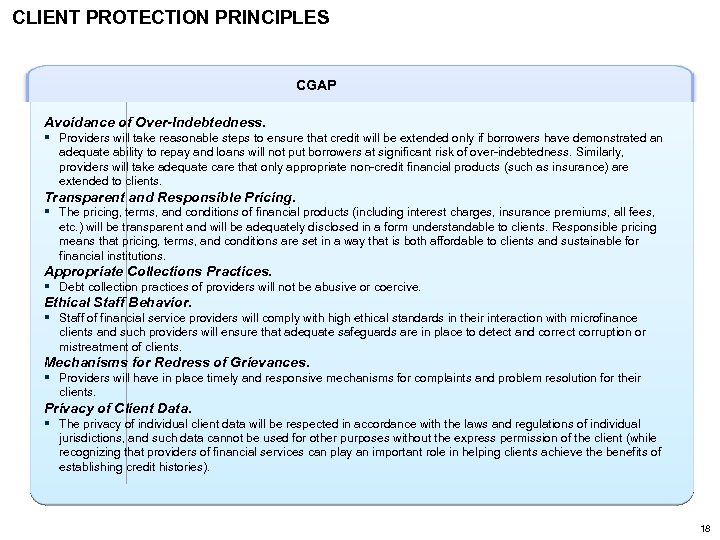 CLIENT PROTECTION PRINCIPLES CGAP Avoidance of Over-Indebtedness. ▪ Providers will take reasonable steps to