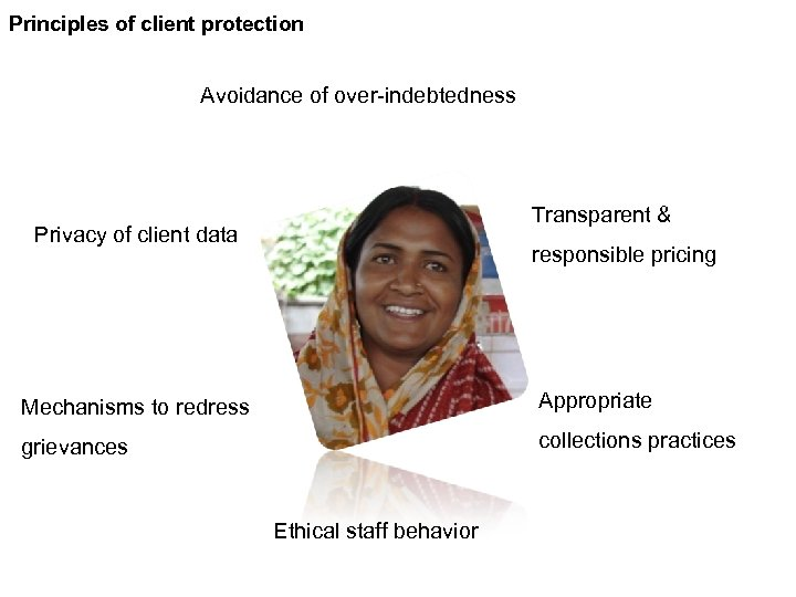 Principles of client protection Avoidance of over-indebtedness Transparent & Privacy of client data responsible