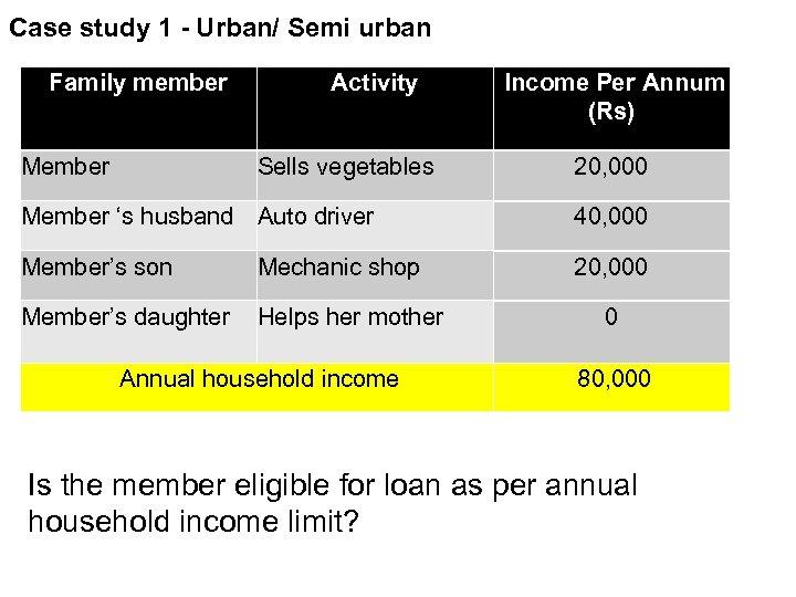 Case study 1 - Urban/ Semi urban Family member Member Activity Sells vegetables Income
