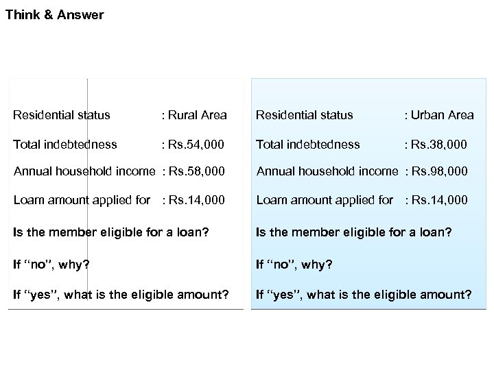 Think & Answer Residential status : Rural Area Residential status : Urban Area Total