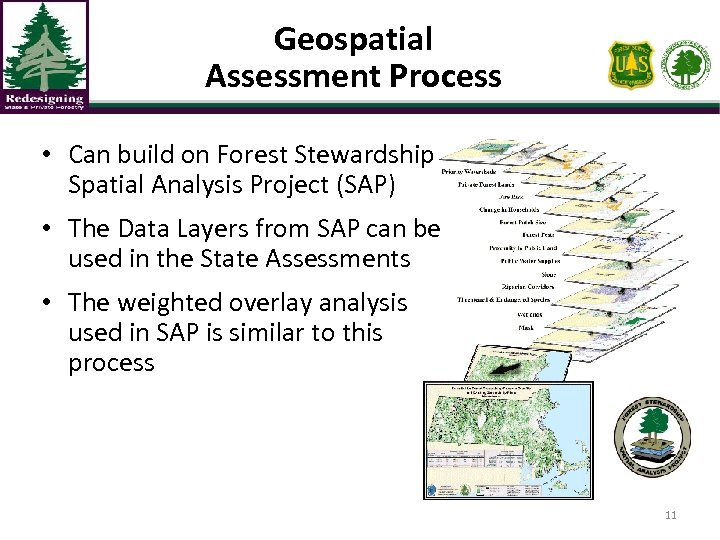 Geospatial Assessment Process • Can build on Forest Stewardship Spatial Analysis Project (SAP) •