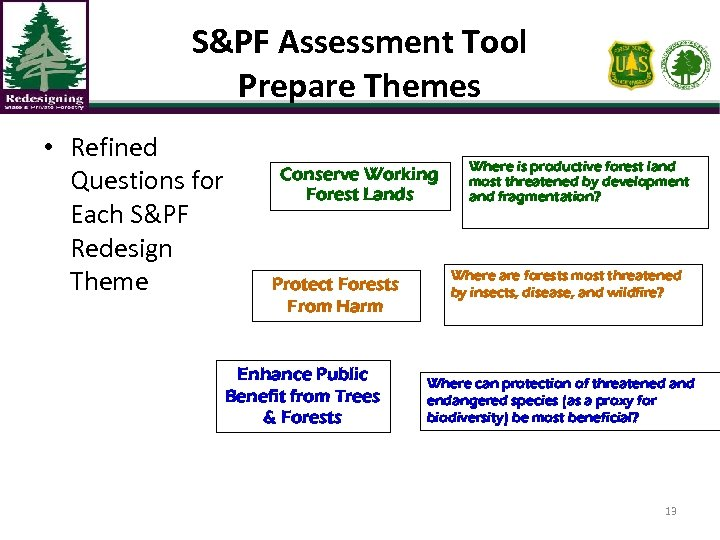 S&PF Assessment Tool Prepare Themes • Refined Questions for Each S&PF Redesign Theme Conserve
