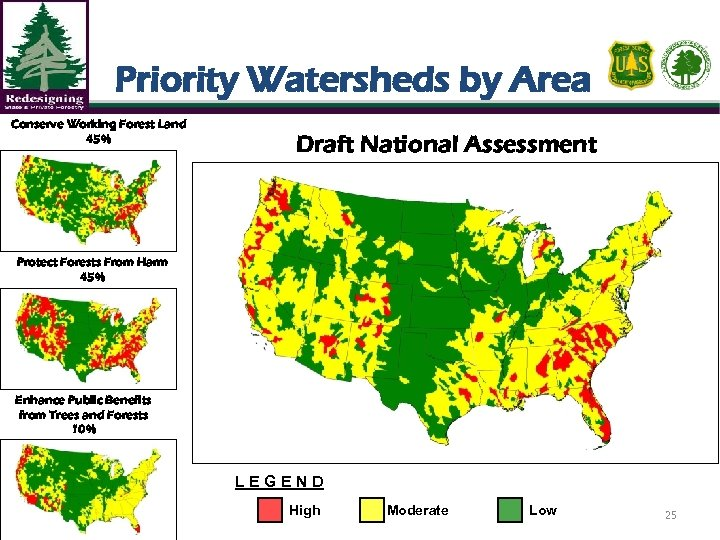Priority Watersheds by Area Conserve Working Forest Land 45% Draft National Assessment Protect Forests