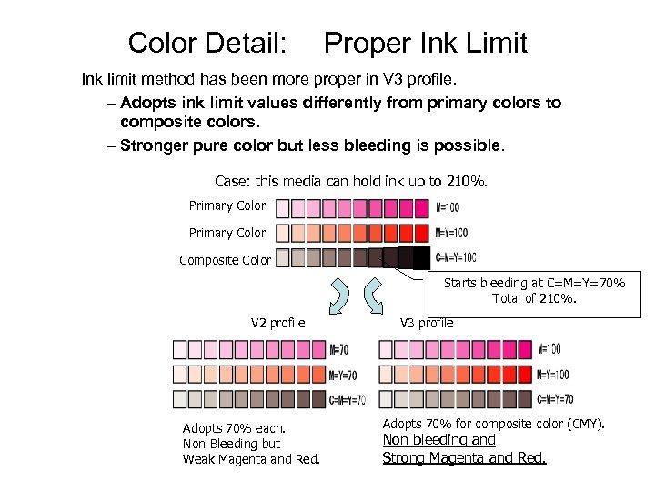 Color Detail: Proper Ink Limit Ink limit method has been more proper in V