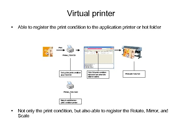 Virtual printer • Able to register the print condition to the application printer or