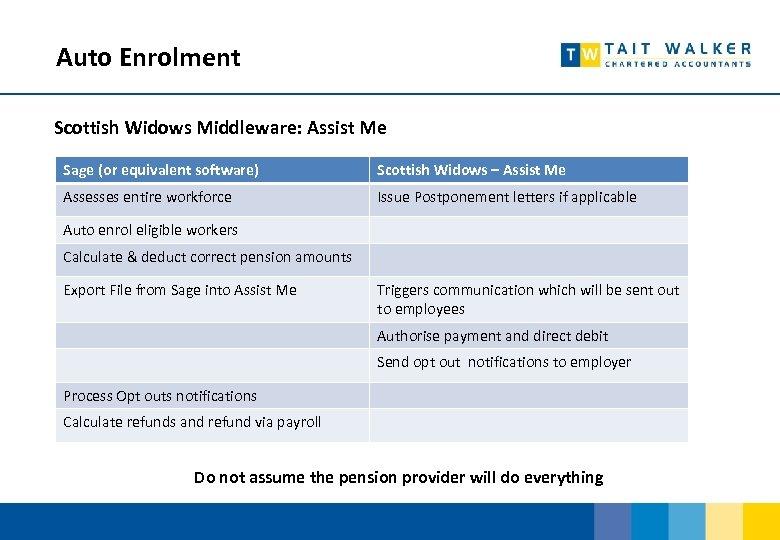 Auto Enrolment Scottish Widows Middleware: Assist Me Sage (or equivalent software) Scottish Widows –