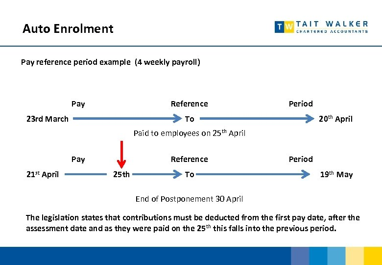 Auto Enrolment Pay reference period example (4 weekly payroll) Pay Reference 23 rd March