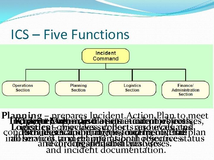 ICS – Five Functions Planning – prepares Incident Action Plan to meet Incident Command