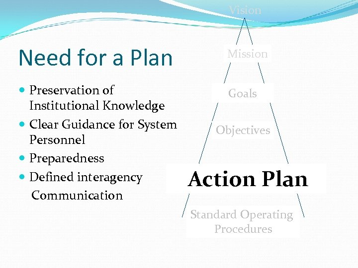 Vision Need for a Plan Mission Preservation of Institutional Knowledge Clear Guidance for System