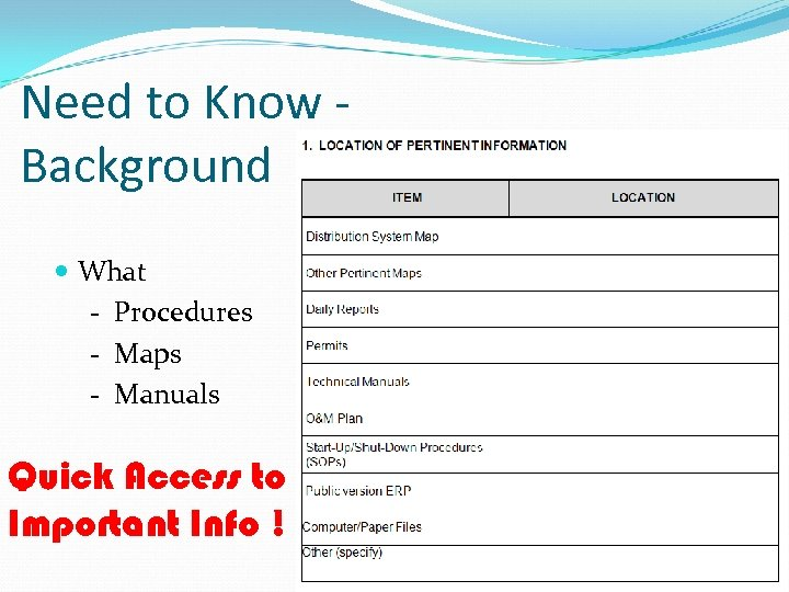 Need to Know Background What - Procedures - Maps - Manuals Quick Access to