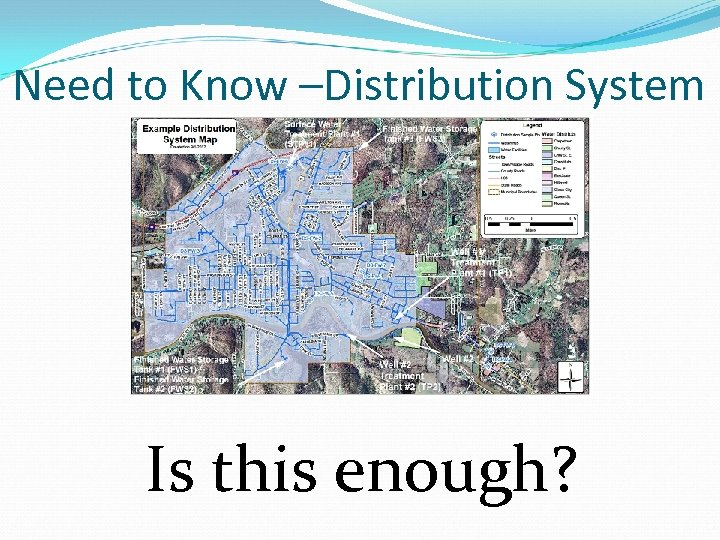 Need to Know –Distribution System Is this enough?