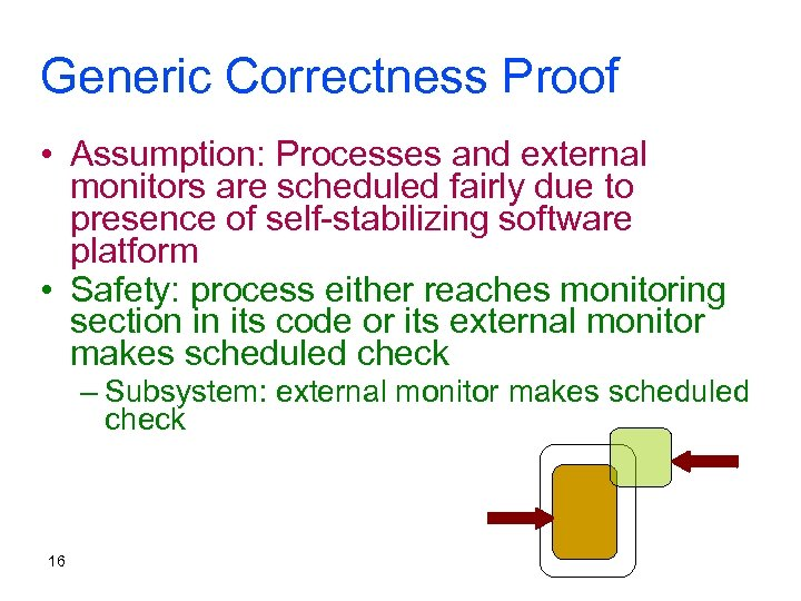 Generic Correctness Proof • Assumption: Processes and external monitors are scheduled fairly due to