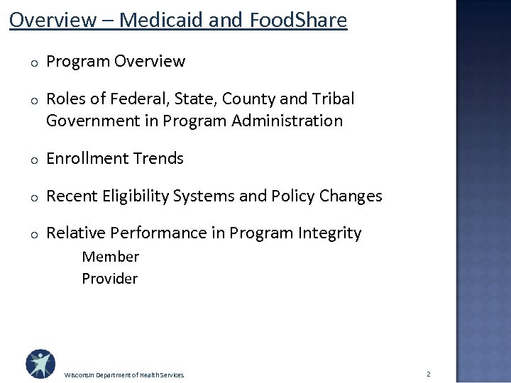 Overview – Medicaid and Food. Share o Program Overview o Roles of Federal, State,