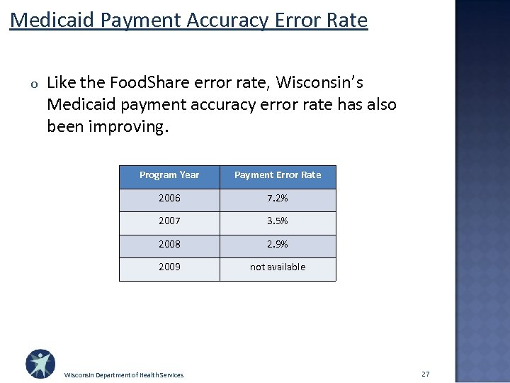 Medicaid Payment Accuracy Error Rate o Like the Food. Share error rate, Wisconsin's Medicaid