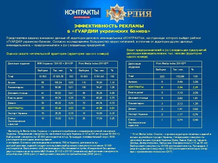 ЭФФЕКТИВНОСТЬ РЕКЛАМЫ в «ГVАРДИИ украинских банков» Представляем вашему вниманию данные об аудитории делового еженедельника