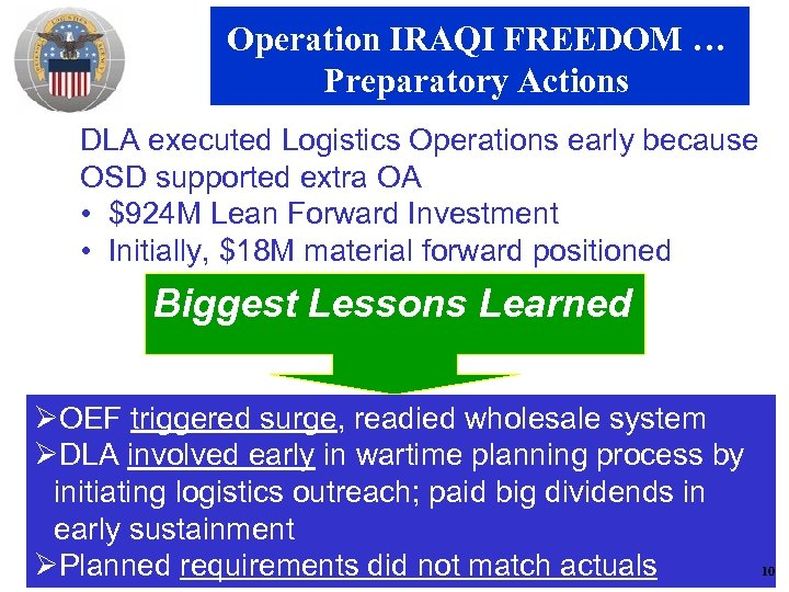 Operation IRAQI FREEDOM … Preparatory Actions DLA executed Logistics Operations early because OSD supported