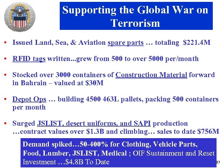 Supporting the Global War on Terrorism • Issued Land, Sea, & Aviation spare parts