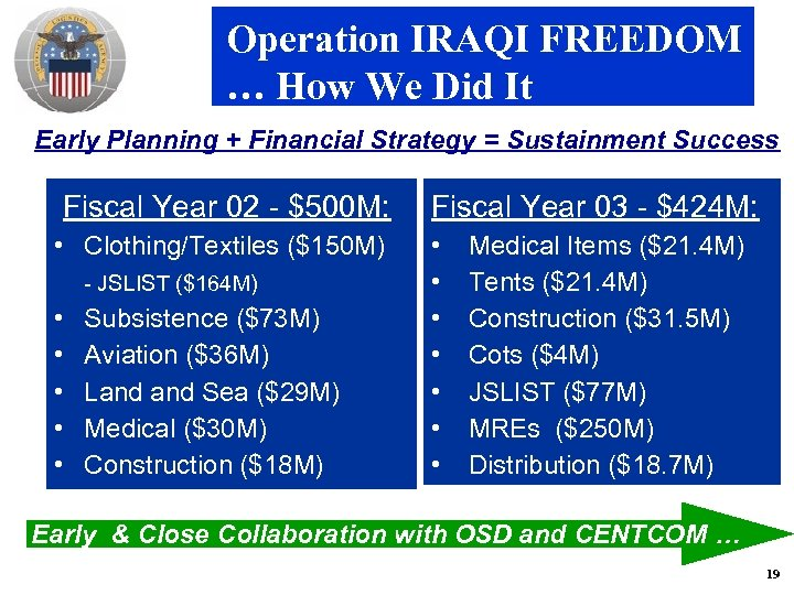 Operation IRAQI FREEDOM … How We Did It Early Planning + Financial Strategy =