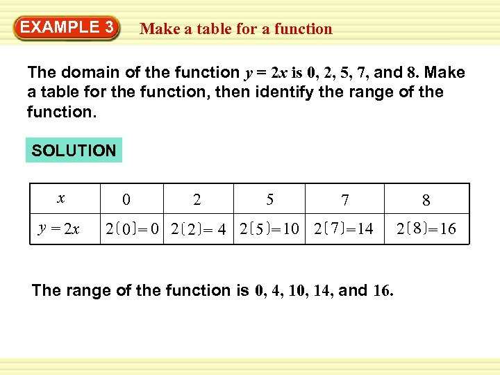 EXAMPLE 3 Make a table for a function The domain of the function y