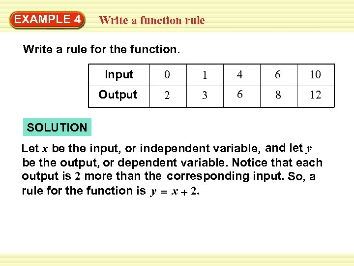 EXAMPLE 4 Write a function rule Write a rule for the function. Input 0