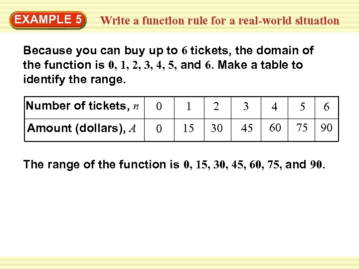 EXAMPLE 5 Write a function rule for a real-world situation Because you can buy