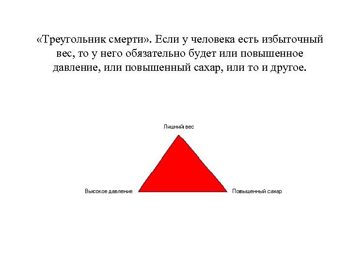 «Треугольник смерти» . Если у человека есть избыточный вес, то у него обязательно